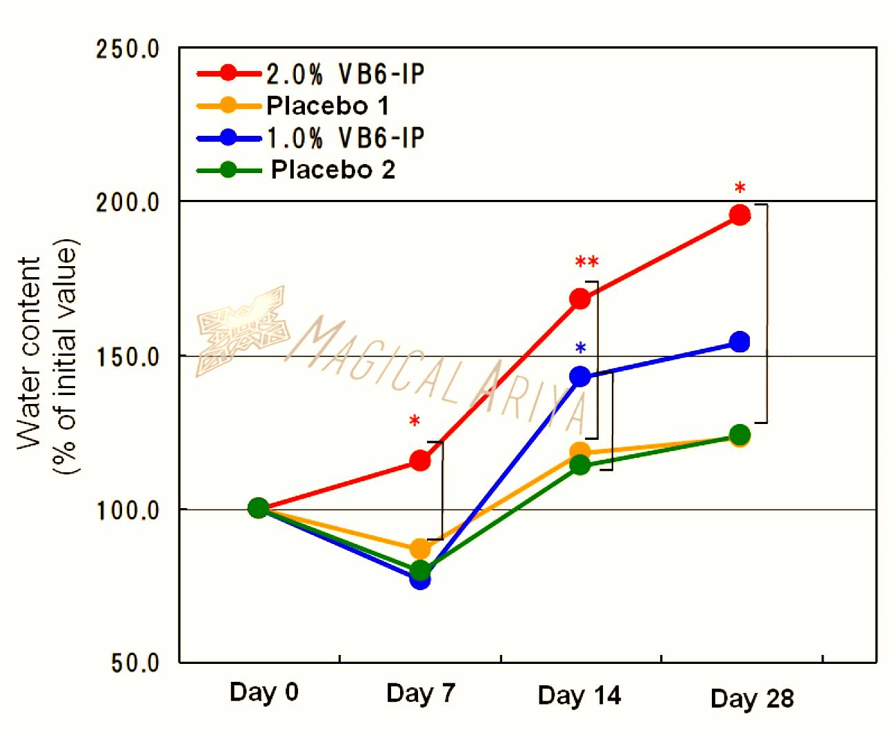 VB6-IP                            R5Untitled-1