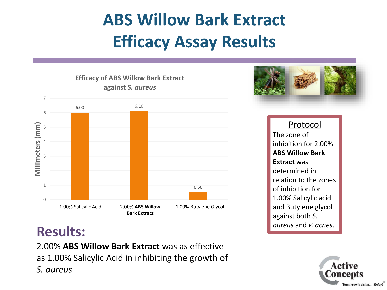 efficacy of acacia bark extract againts Acacia ataxacantha (bark): chemical composition and antibacterial activity acacia bark were individually extract.