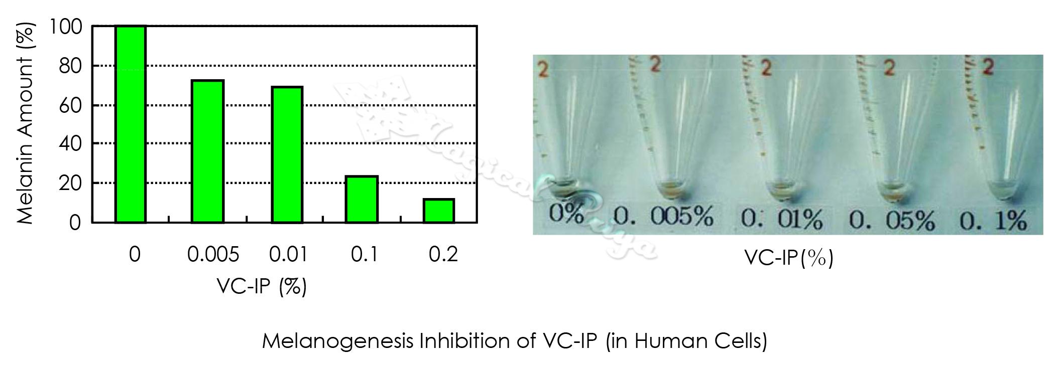 Витамин С - VC IP    UU_1Untitled-1